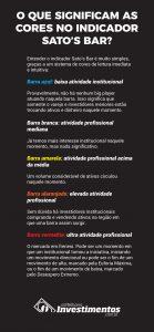 O QUE SIGNIFICAM AS CORES NO INDICADOR SATO'S BAR - Infográfico - Sato's Bar - Os Melhores Investimentos