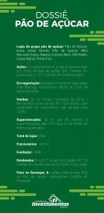 Os Melhores Investimentos - Infografico ações do pão de açúcar