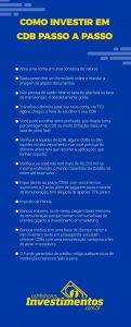 Os Melhores Investimentos - CDB do Banco do Brasil